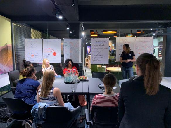Frauenrunde des Female Leadership Meetup